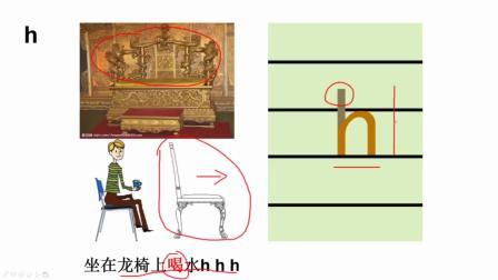 轻松学汉字:如何高效学拼音20 h象形记忆法