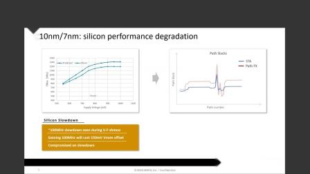 电源噪声及时序的sign-off在超低电压芯片设计中的应用