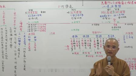 【空中佛学院】佛法概要(31)_菩萨行六度之般若波罗蜜(1)