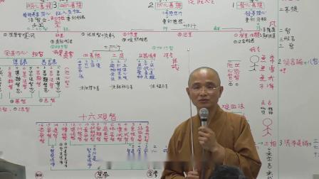 【空中佛学院】佛法概要(32)_菩萨行六度之般若波罗蜜(2)