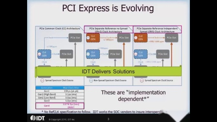 PCI Express PCIe Clock Overview by IDT