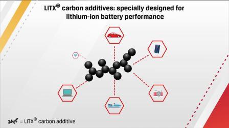 卡博特锂电池导电剂