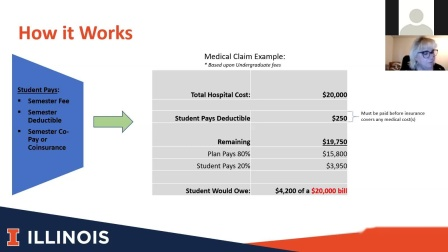Student Health Insurance   Info for Parents