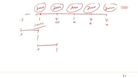 考而优&咖聊《期权、期货及其他衍生产品》-第14讲