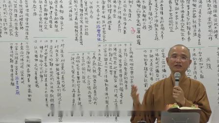【空中佛学院】佛法概要(38)_佛陀的十大弟子(2)