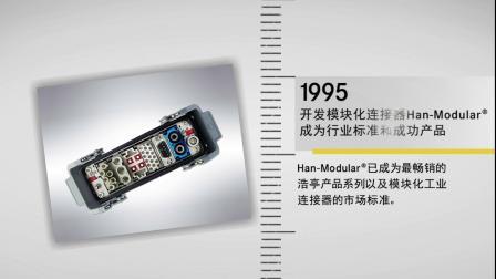 浩亭75年 - 科技前瞻, 引领未来