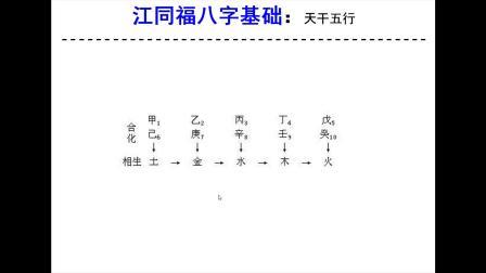 八字命理-江同福四柱八字入门基础知识:天干五行.wmv