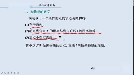 【高中数学】-抛物线-佟金玲