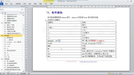 MySQL数据库从入门到精通-014-MySQL-条件查询between and.avi