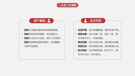崂应海纳集团专题培训系列三:企业文化、规章制度