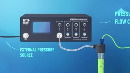 微流体压力驱动流量控制器(压力控制器)是什么及如何驱动微通道内的液体流动?