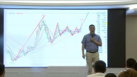 李永强看涨PTA期权;如何做到6万做到270万,期权实战技术视频教程