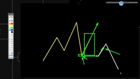 复盘的那些事儿(5)——交易模型的秘密Ⅰ