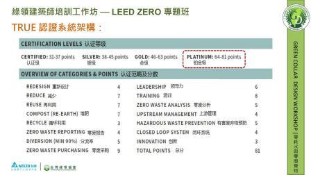 1031_陳重仁_LEED ZERO 零耗水及零廢棄物認證 Part3