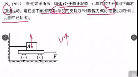 中考物理力学作图专项精选训练