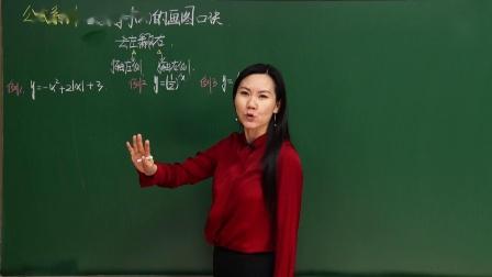 【高中数学】 牛小悟 司马红丽 数学公式系列-(3)函数画图口诀