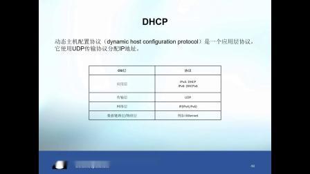 DoIP协议简介