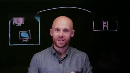 小A课堂|跟AMD技术大咖Robert 5分钟了解Zen3架构细节!