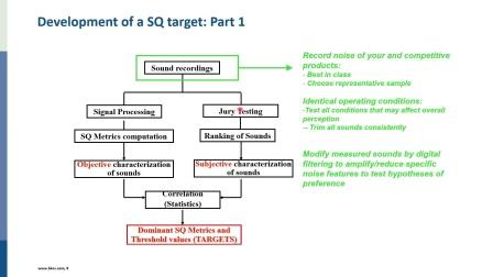 BK网络课程    BK Connect在汽车NVH通用测试中的应用