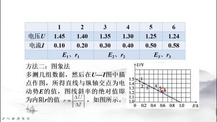 测定电池的电动势和内阻