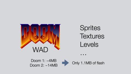【3DM游戏网】任天堂Game & Watch玩《毁灭战士》