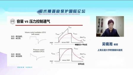 肺部手術個體化保護性通氣-吳鏡湘