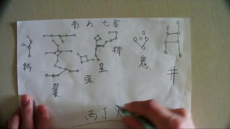 姚帅杰风水培训教学:第二十六课《详解28星宿》