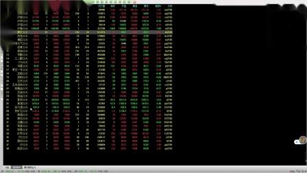 期货慧得:02.23期货技术分析期货行情交易策略盘前分析