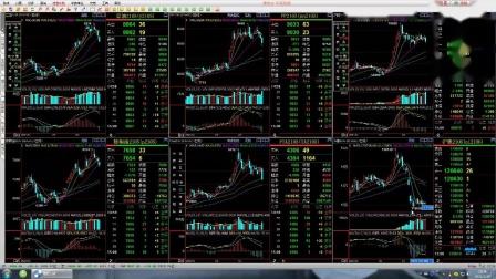 李吉祥工作室:3月19日每日市场分析报告