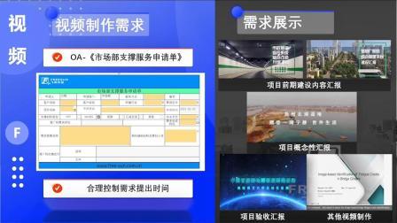 --【飞尚科技】售前营销工具使用培训课程_1