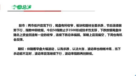 期权研究院4.9期权复盘,交易计划:下周有望反弹