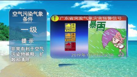 20210411 茂名天气预报节目