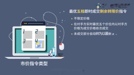 创元期货【投资者教育】交易动画ABC - 金融期货交易指令有哪些?