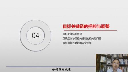北坪优教商学院第十七期线上课程卫小奎老师《目标管理与计划执行》二