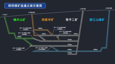 """湖南源江山煤矿""""11.29""""透水事故警示教育片"""