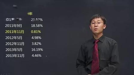 2016期货从业考试最新版视频教材 期货从业投资分析 精讲班 全68讲 主讲-刘铁 附讲义 视频教程