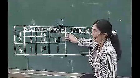 速度 2010年江苏初中物理优质课评比八年级初中物理优质课课堂实录录像课视频
