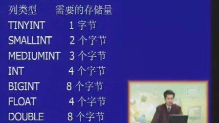 Mysql数据库05_路环实业[www.luhuanshiye.com]