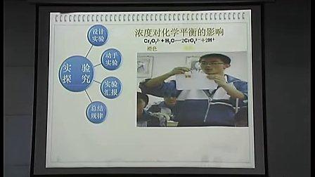 优酷网-说课4刘艳红山西省忻州田家炳中学影响化学平衡的条件