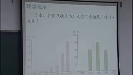 产业转移封其汉 2010年高中地理骨干教师培训