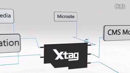 德国贺廷根科技互动-科技博物馆专业XTAG软件-不仅只是展览和內容管理系統...