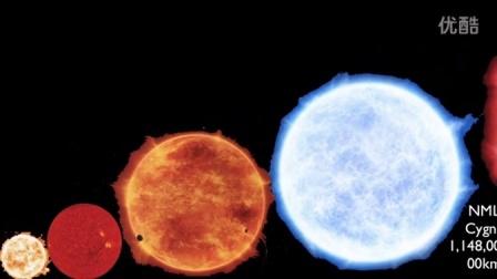 人类已知体积最大的恒星:盾牌座UY(超过大犬座VY)