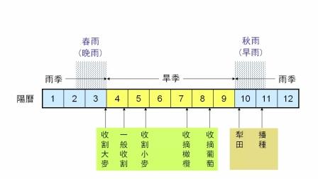 圣经简报站:利未记19, 21-23章