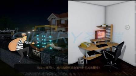 SIKERY系列之别墅周界报警演示