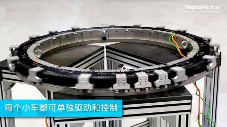 磁驱环形电机的环形方案与圆环方案