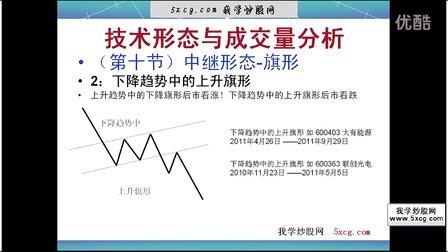 技术形态与成交量分析(十)旗形