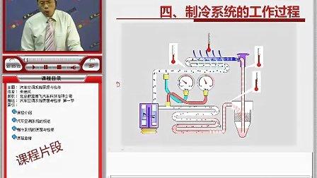 汽车维修视频教程 汽车自动空调系统 工作原理与检修-朱建风