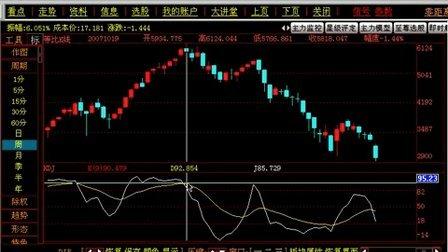 股市挣钱公式(下)