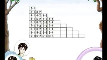 小学1年级数学\③生活中的数和单元复习