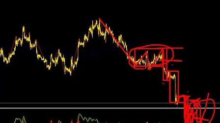 [6月23]斯彬波浪理论结合基本面黄金白银美元欧元中长线策略指引